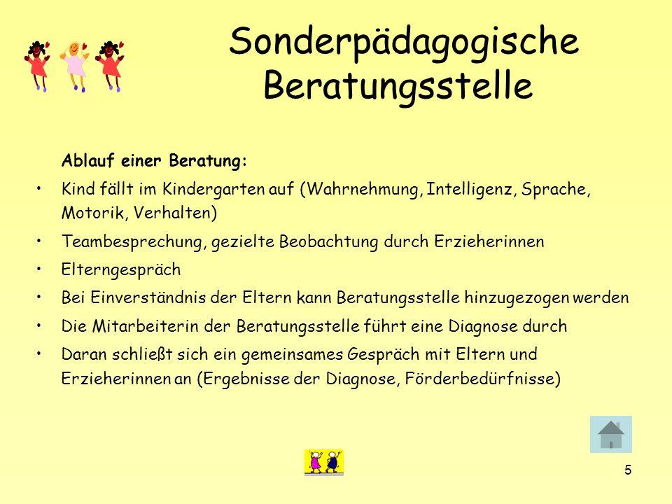 5 Sonderpädagogische Beratungsstelle Ablauf einer Beratung: Kind fällt im Kindergarten auf (Wahrnehmung, Intelligenz, Sprache, Motorik, Verhalten) Tea