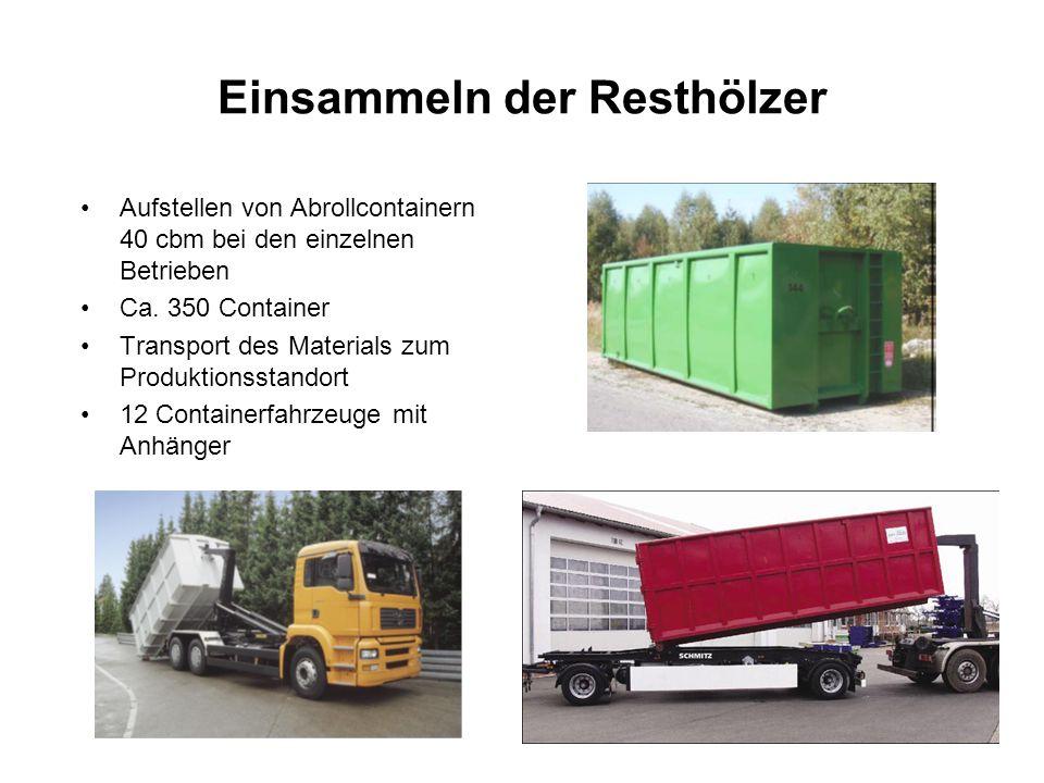 Einsammeln der Resthölzer Aufstellen von Abrollcontainern 40 cbm bei den einzelnen Betrieben Ca. 350 Container Transport des Materials zum Produktions