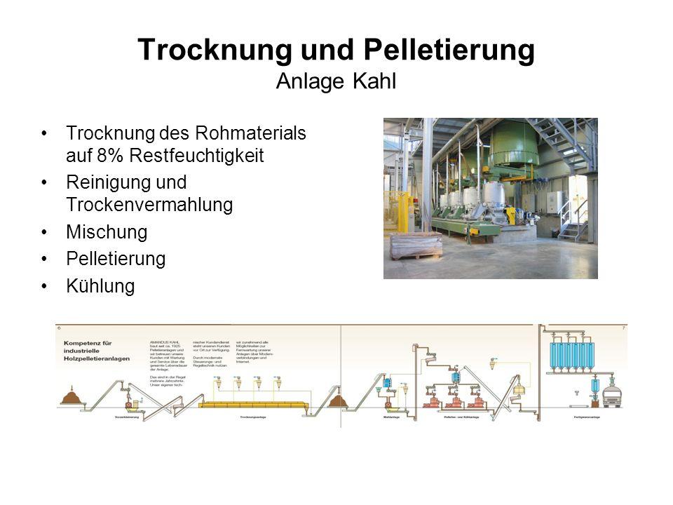 Trocknung und Pelletierung Anlage Kahl Trocknung des Rohmaterials auf 8% Restfeuchtigkeit Reinigung und Trockenvermahlung Mischung Pelletierung Kühlun