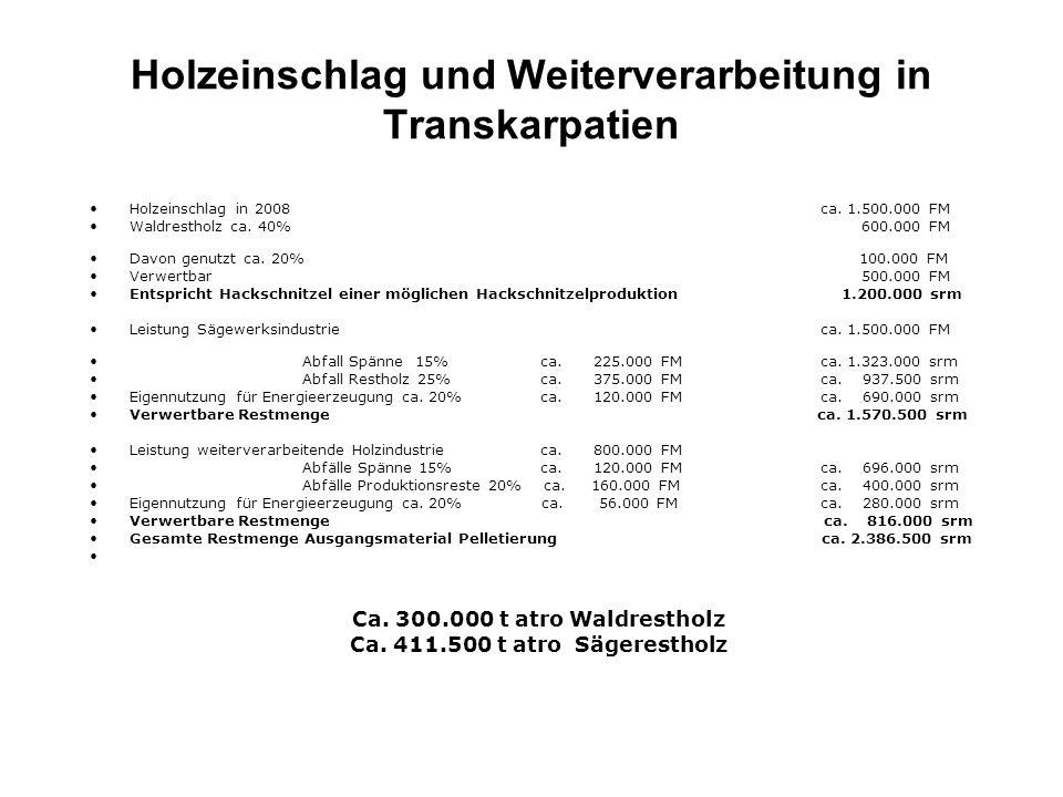 Holzeinschlag und Weiterverarbeitung in Transkarpatien Holzeinschlag in 2008 ca. 1.500.000 FM Waldrestholz ca. 40% 600.000 FM Davon genutzt ca. 20% 10