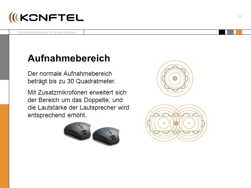 Conference phones for every situation 01 0 Praktische Fernbedienung für das Konftel 200W zur Steuerung aller Funktionen.
