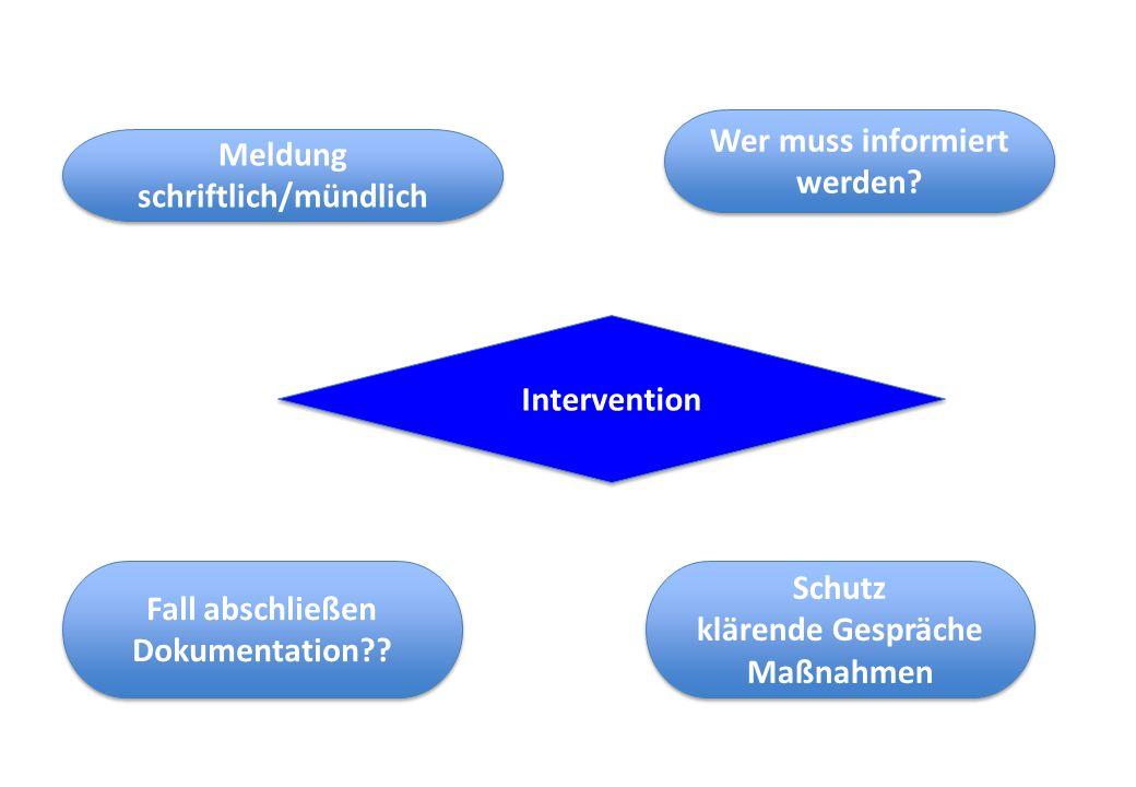 Intervention Meldung schriftlich/mündlich Meldung schriftlich/mündlich Wer muss informiert werden? Schutz klärende Gespräche Maßnahmen Schutz klärende