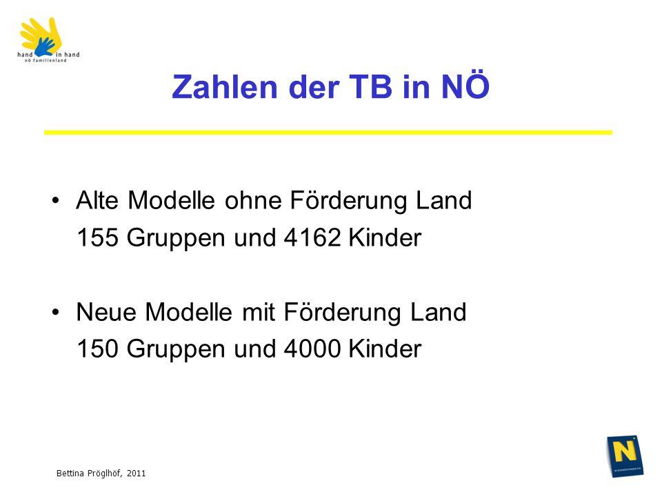 Bettina Pröglhöf, 2011 Zahlen der TB in NÖ Alte Modelle ohne Förderung Land 155 Gruppen und 4162 Kinder Neue Modelle mit Förderung Land 150 Gruppen und 4000 Kinder