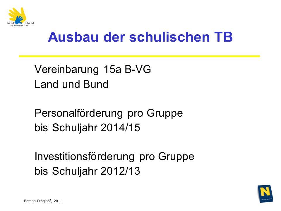 Bettina Pröglhöf, 2011 Ausbau der schulischen TB Vereinbarung 15a B-VG Land und Bund Personalförderung pro Gruppe bis Schuljahr 2014/15 Investitionsförderung pro Gruppe bis Schuljahr 2012/13