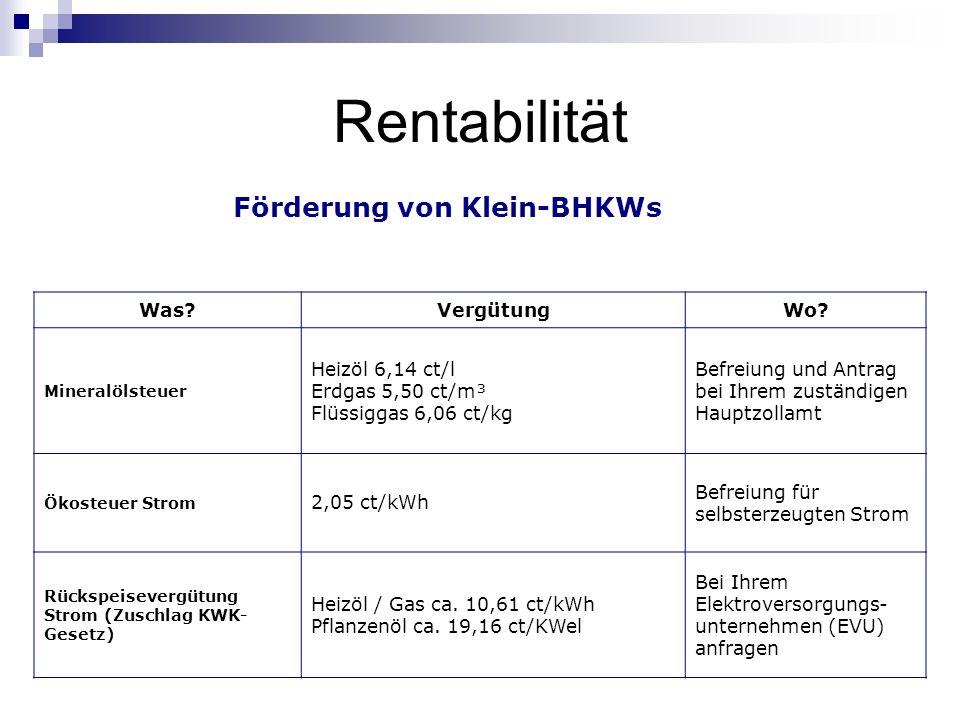 Rentabilität Förderung von Klein-BHKWs Was?VergütungWo? Mineralölsteuer Heizöl 6,14 ct/l Erdgas 5,50 ct/m³ Flüssiggas 6,06 ct/kg Befreiung und Antrag
