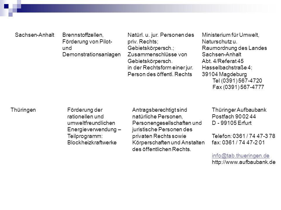 Sachsen-AnhaltBrennstoffzellen, Förderung von Pilot- und Demonstrationsanlagen Natürl. u. jur. Personen des priv. Rechts; Gebietskörpersch.; Zusammens