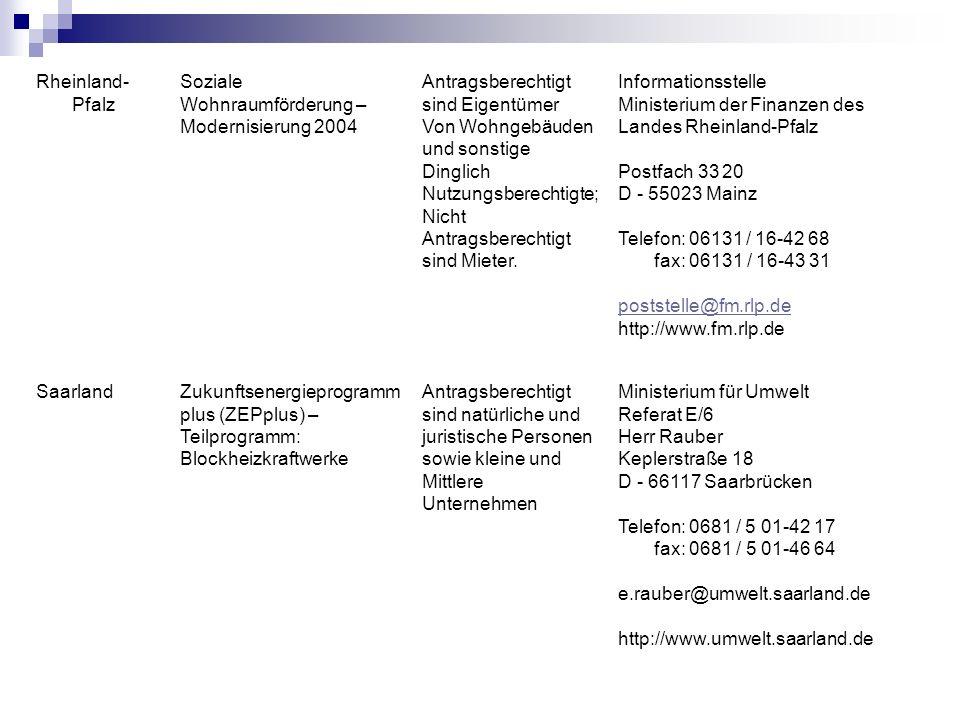 Rheinland- Pfalz Soziale Wohnraumförderung – Modernisierung 2004 Antragsberechtigt sind Eigentümer Von Wohngebäuden und sonstige Dinglich Nutzungsbere