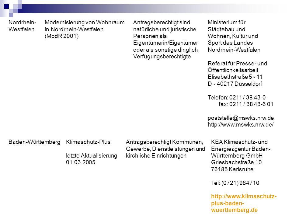 Nordrhein- Westfalen Modernisierung von Wohnraum in Nordrhein-Westfalen (ModR 2001) Antragsberechtigt sind natürliche und juristische Personen als Eig