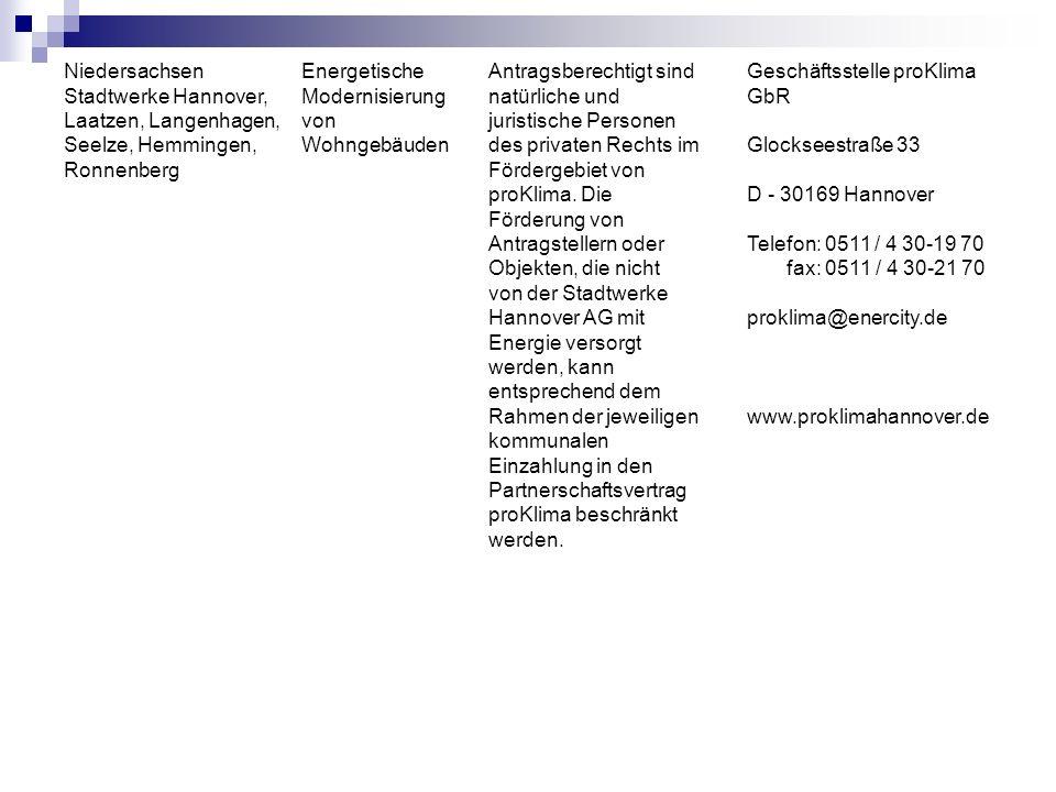 Niedersachsen Stadtwerke Hannover, Laatzen, Langenhagen, Seelze, Hemmingen, Ronnenberg Energetische Modernisierung von Wohngebäuden Antragsberechtigt