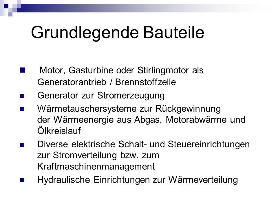 Grundlegende Bauteile Motor, Gasturbine oder Stirlingmotor als Generatorantrieb / Brennstoffzelle Generator zur Stromerzeugung Wärmetauschersysteme zu