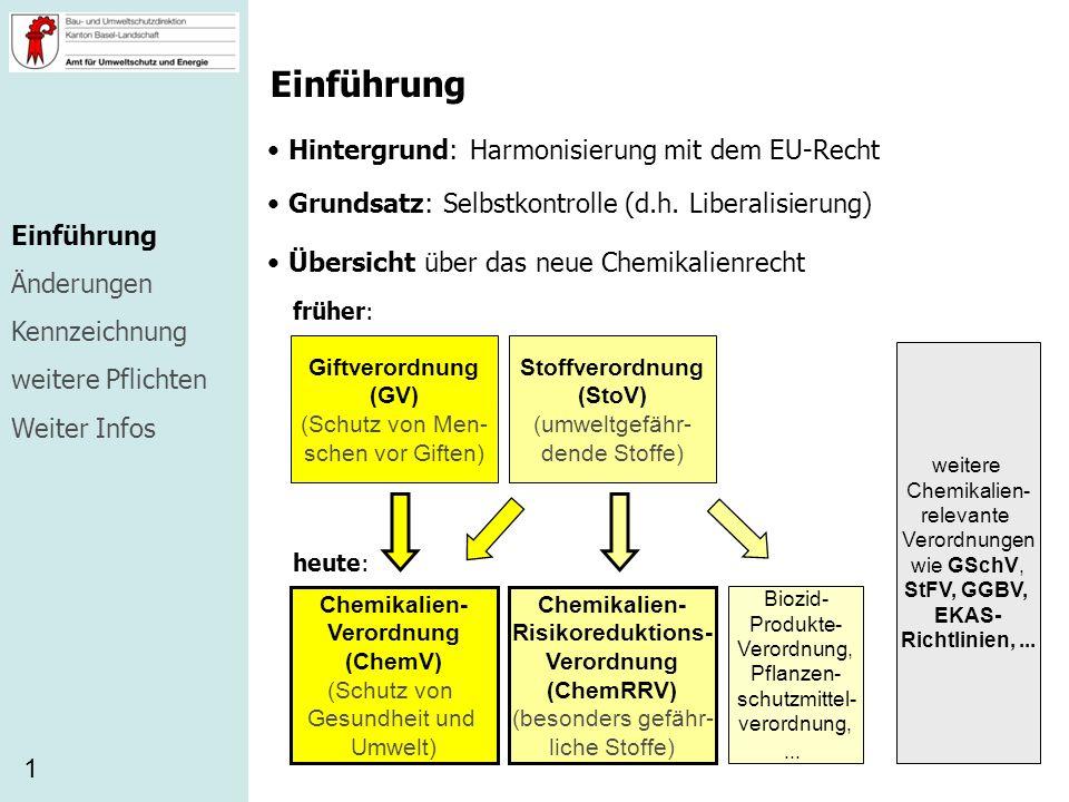 Einführung Hintergrund: Harmonisierung mit dem EU-Recht Grundsatz: Selbstkontrolle (d.h. Liberalisierung) Übersicht über das neue Chemikalienrecht frü