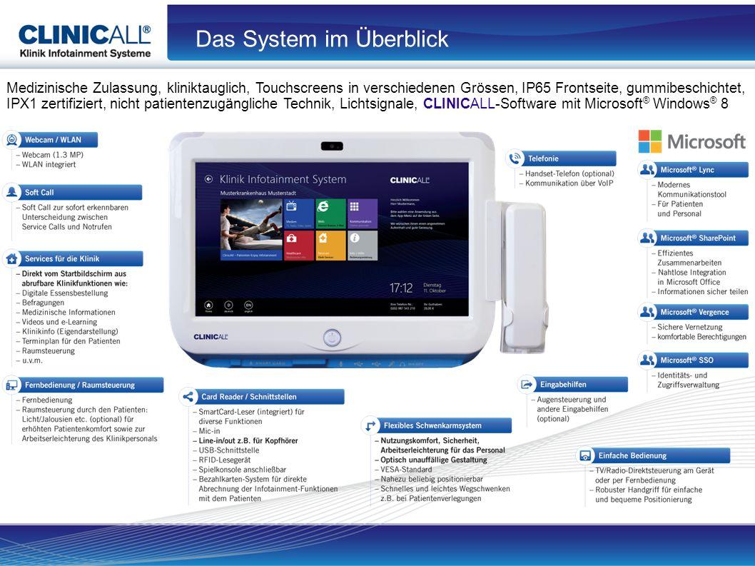 Das System im Überblick Medizinische Zulassung, kliniktauglich, Touchscreens in verschiedenen Grössen, IP65 Frontseite, gummibeschichtet, IPX1 zertifiziert, nicht patientenzugängliche Technik, Lichtsignale, CLINICALL-Software mit Microsoft ® Windows ® 8