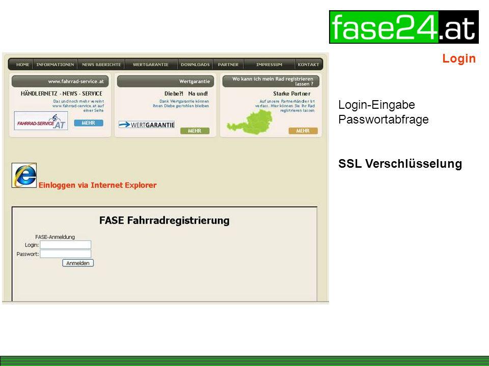 Login Login-Eingabe Passwortabfrage SSL Verschlüsselung