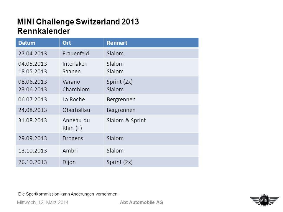 MINI Challenge Switzerland 2013 Rennkalender DatumOrtRennart 27.04.2013FrauenfeldSlalom 04.05.2013 18.05.2013 Interlaken Saanen Slalom 08.06.2013 23.06.2013 Varano Chamblom Sprint (2x) Slalom 06.07.2013La RocheBergrennen 24.08.2013OberhallauBergrennen 31.08.2013Anneau du Rhin (F) Slalom & Sprint 29.09.2013DrogensSlalom 13.10.2013AmbriSlalom 26.10.2013DijonSprint (2x) Die Sportkommission kann Änderungen vornehmen.
