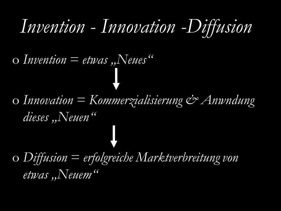 EURAM 2007, May 16 – 19, Positive Organizational Studies and Organizational Energy Wer erfindet.