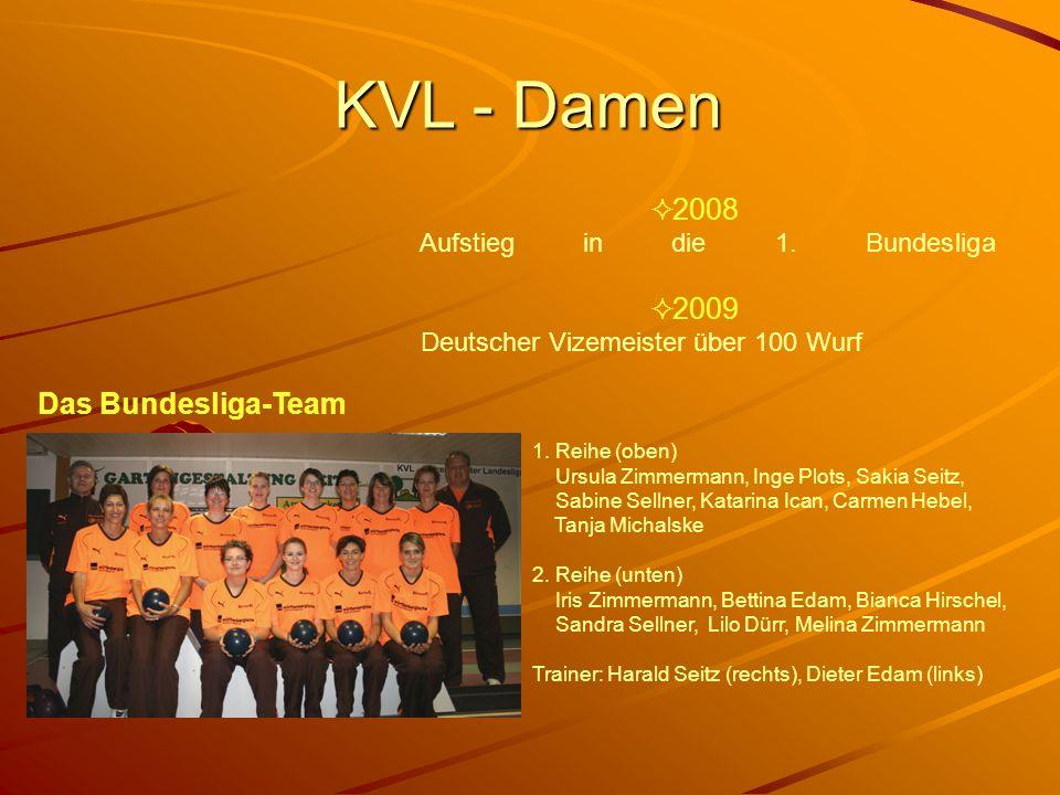 KVL - Damen 2008 Aufstieg in die 1. Bundesliga 2009 Deutscher Vizemeister über 100 Wurf Das Bundesliga-Team 1. Reihe (oben) Ursula Zimmermann, Inge Pl