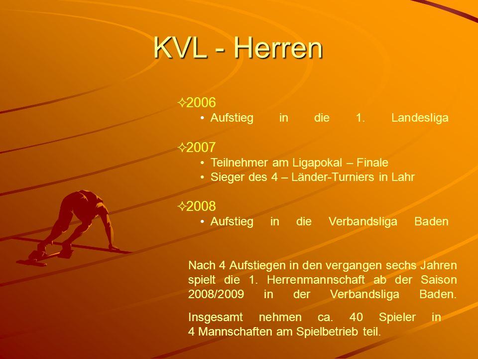 KVL - Herren 2006 Aufstieg in die 1. Landesliga 2007 Teilnehmer am Ligapokal – Finale Sieger des 4 – Länder-Turniers in Lahr 2008 Aufstieg in die Verb