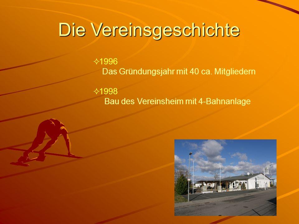 Die Vereinsgeschichte 1996 Das Gründungsjahr mit 40 ca. Mitgliedern 1998 Bau des Vereinsheim mit 4-Bahnanlage