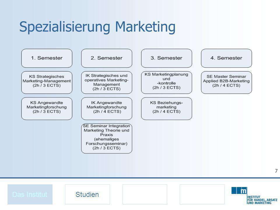 8 Spezialisierung Internationales Marketing Das InstitutStudien