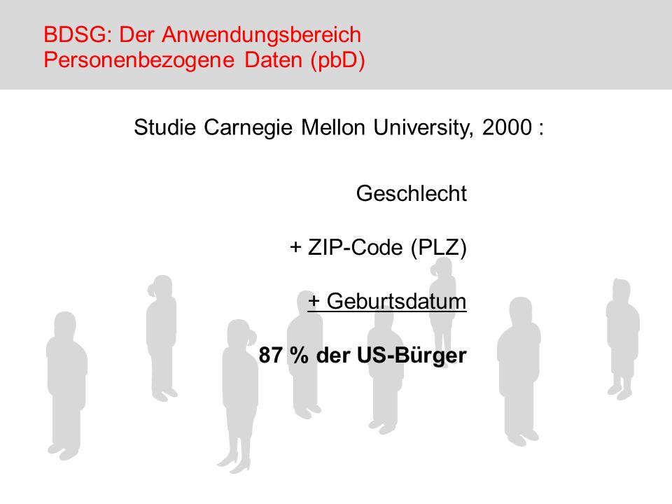 BDSG: Der Anwendungsbereich Personenbezogene Daten (pbD) Studie Carnegie Mellon University, 2000 : Geschlecht + ZIP-Code (PLZ) + Geburtsdatum 87 % der