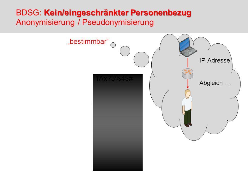 Kein/eingeschränkter Personenbezug BDSG: Kein/eingeschränkter Personenbezug Anonymisierung / Pseudonymisierung Name 1Ax?3%4$# bestimmbar IP-Adresse Ab