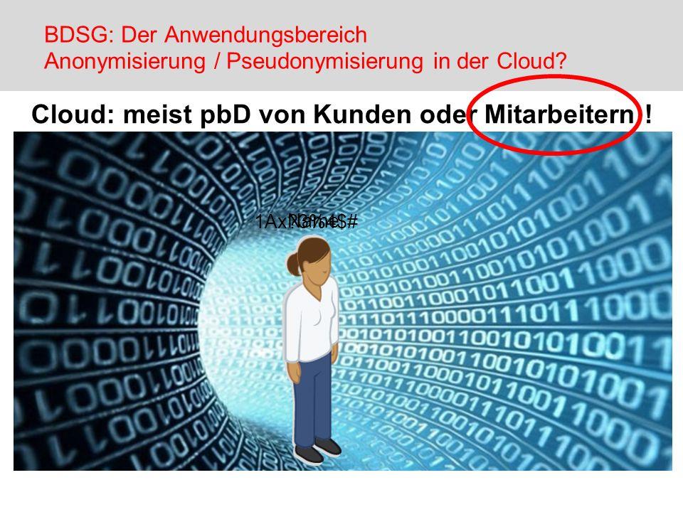 1Ax?3%4$# BDSG: Der Anwendungsbereich Anonymisierung / Pseudonymisierung in der Cloud? Name Cloud: meist pbD von Kunden oder Mitarbeitern !