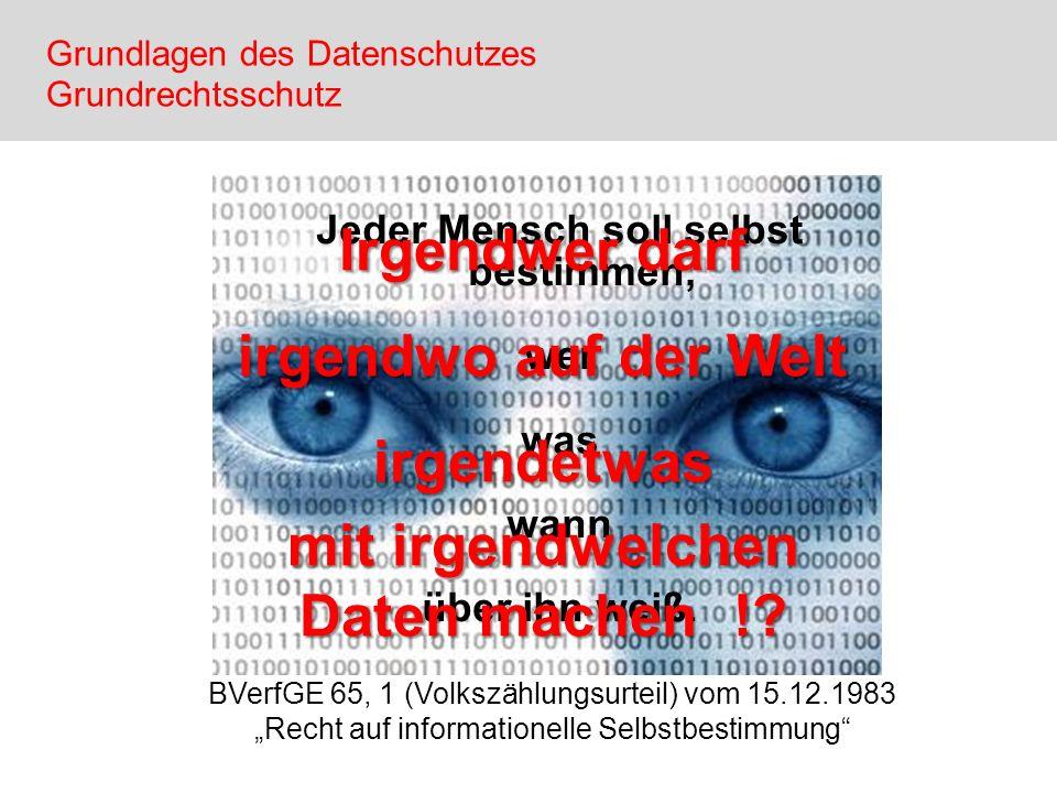 Jeder Mensch soll selbst bestimmen, wer was wann über ihn weiß. Grundlagen des Datenschutzes Grundrechtsschutz BVerfGE 65, 1 (Volkszählungsurteil) vom