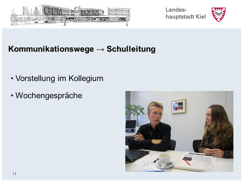 11 Kommunikationswege Schulleitung Vorstellung im Kollegium Wochengespräche