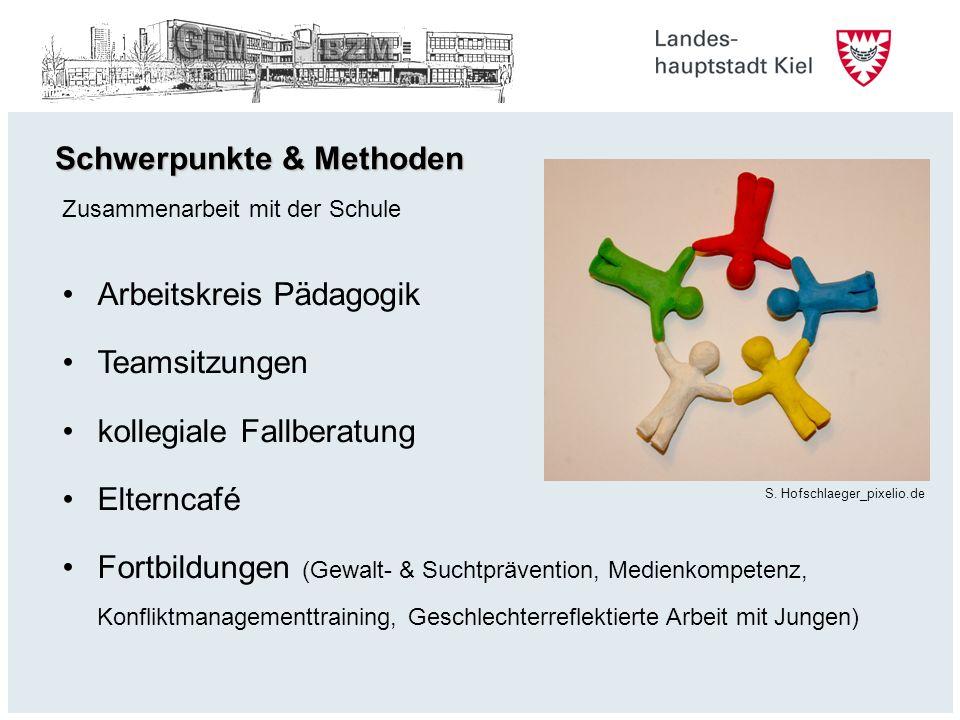 Schwerpunkte & Methoden Zusammenarbeit mit der Schule Arbeitskreis Pädagogik Teamsitzungen kollegiale Fallberatung Elterncafé Fortbildungen (Gewalt- &