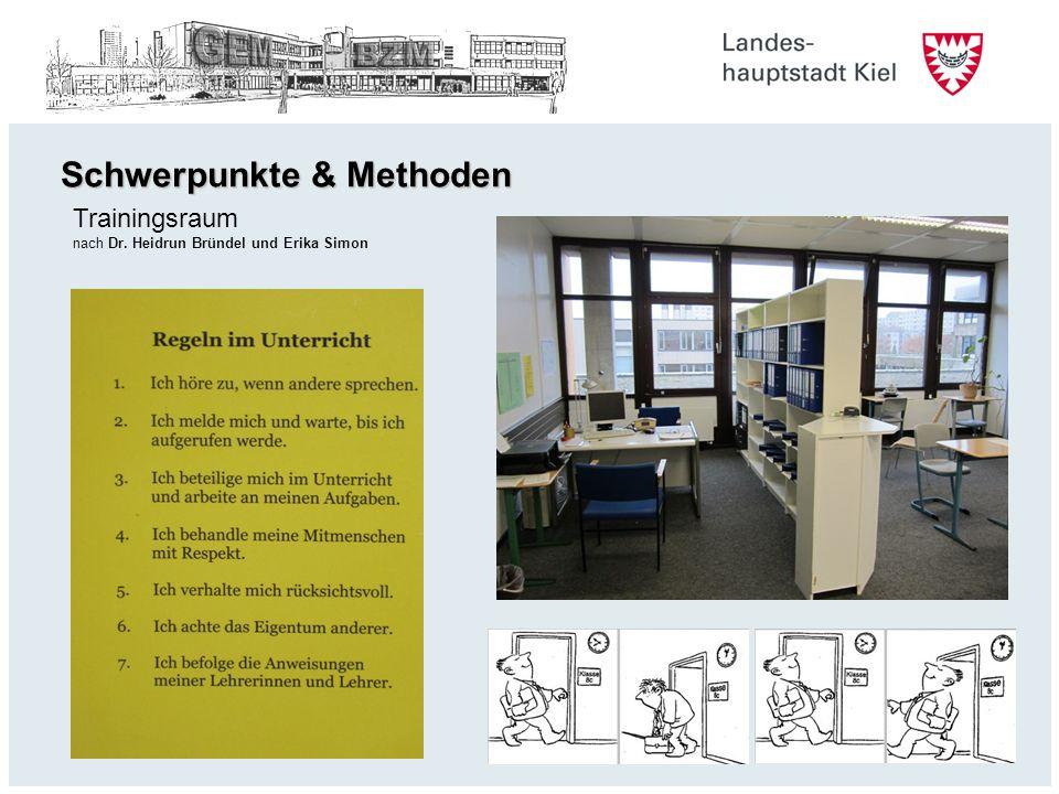 Schwerpunkte & Methoden Trainingsraum nach Dr. Heidrun Bründel und Erika Simon