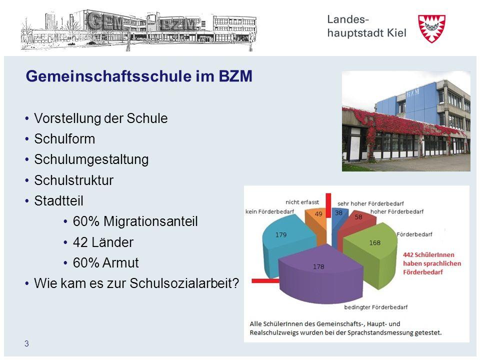 3 Gemeinschaftsschule im BZM Vorstellung der Schule Schulform Schulumgestaltung Schulstruktur Stadtteil 60% Migrationsanteil 42 Länder 60% Armut Wie kam es zur Schulsozialarbeit?