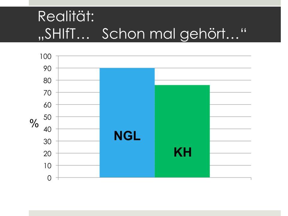 Ergebnisse 7 November 2010