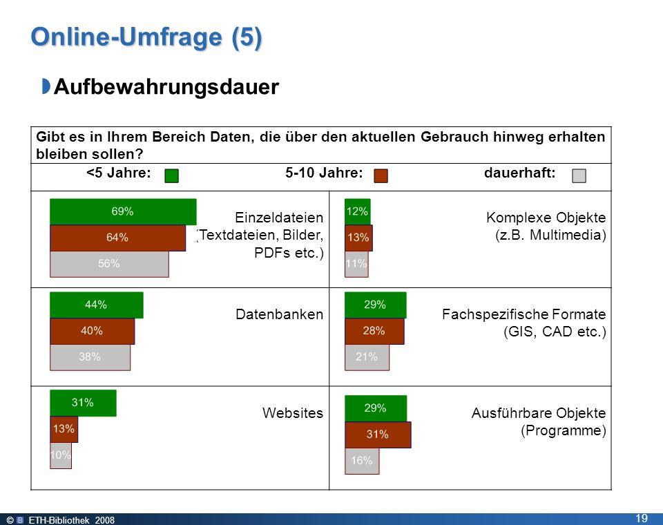 © ETH-Bibliothek 2008 19 Online-Umfrage (5) Gibt es in Ihrem Bereich Daten, die über den aktuellen Gebrauch hinweg erhalten bleiben sollen.