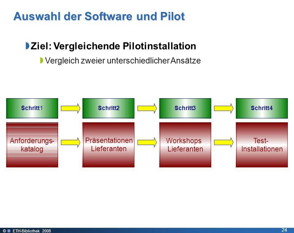 © ETH-Bibliothek 2008 24 Auswahl der Software und Pilot Präsentationen Lieferanten Schritt3 4 Test- Installationen Ziel: Vergleichende Pilotinstallation Vergleich zweier unterschiedlicher Ansätze
