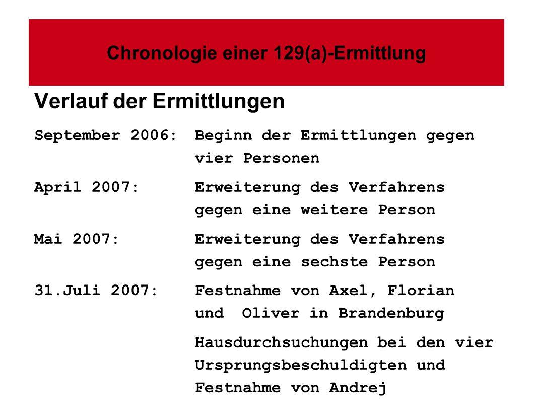 Chronologie einer 129(a)-Ermittlung Verlauf der Ermittlungen September 2006: Beginn der Ermittlungen gegen vier Personen April 2007:Erweiterung des Ve