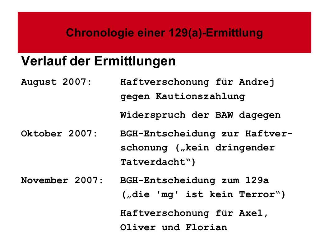 Chronologie einer 129(a)-Ermittlung Verlauf der Ermittlungen August 2007: Haftverschonung für Andrej gegen Kautionszahlung Widerspruch der BAW dagegen Oktober 2007:BGH-Entscheidung zur Haftver- schonung (kein dringender Tatverdacht) November 2007: BGH-Entscheidung zum 129a (die mg ist kein Terror) Haftverschonung für Axel, Oliver und Florian