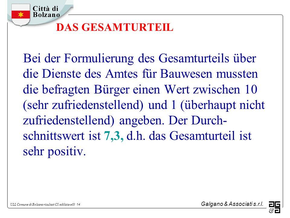 Galgano & Associati s.r.l. ULL Comune di Bolzano risultati CS edilizia-e63 14 DAS GESAMTURTEIL Bei der Formulierung des Gesamturteils über die Dienste