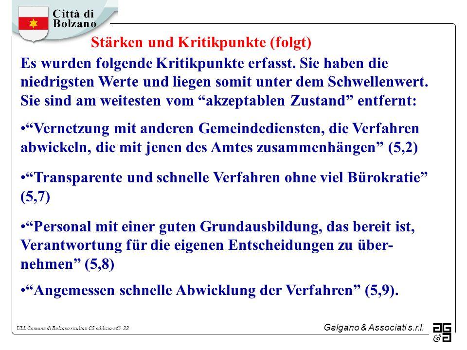 Galgano & Associati s.r.l. ULL Comune di Bolzano risultati CS edilizia-e63 22 Es wurden folgende Kritikpunkte erfasst. Sie haben die niedrigsten Werte
