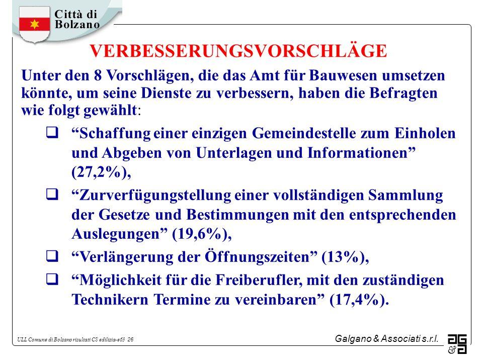 Galgano & Associati s.r.l. ULL Comune di Bolzano risultati CS edilizia-e63 26 VERBESSERUNGSVORSCHLÄGE Unter den 8 Vorschlägen, die das Amt für Bauwese