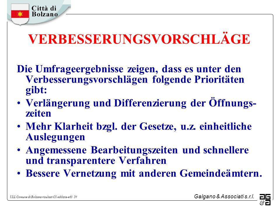 Galgano & Associati s.r.l. ULL Comune di Bolzano risultati CS edilizia-e63 31 VERBESSERUNGSVORSCHLÄGE Die Umfrageergebnisse zeigen, dass es unter den