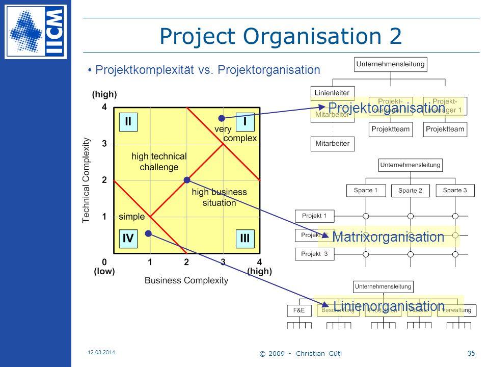 © 2009 - Christian Gütl 12.03.2014 35 Project Organisation 2 Projektorganisation Matrixorganisation Linienorganisation Projektkomplexität vs.