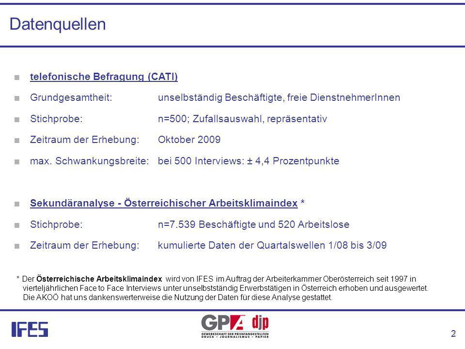 2 2 telefonische Befragung (CATI) Grundgesamtheit: unselbständig Beschäftigte, freie DienstnehmerInnen Stichprobe:n=500; Zufallsauswahl, repräsentativ Zeitraum der Erhebung:Oktober 2009 max.
