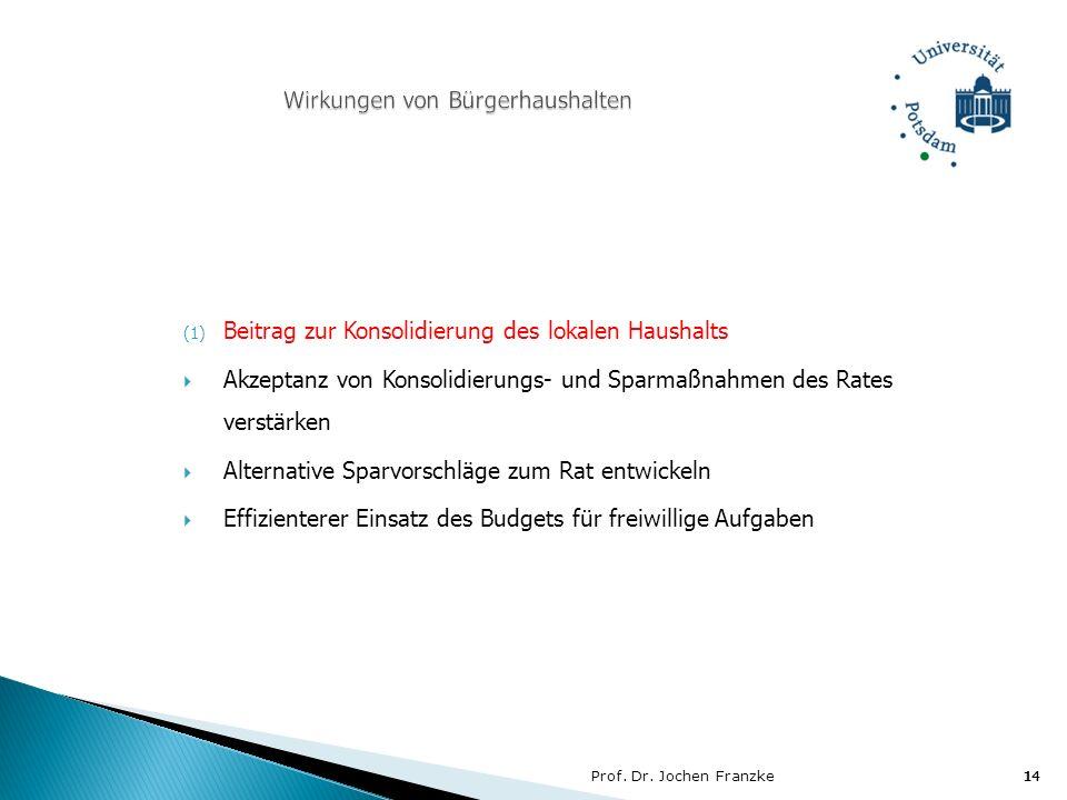 Prof. Dr. Jochen Franzke14 (1) Beitrag zur Konsolidierung des lokalen Haushalts Akzeptanz von Konsolidierungs- und Sparmaßnahmen des Rates verstärken