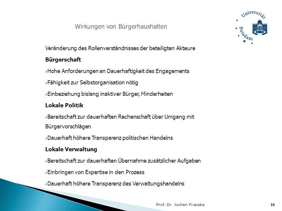 Prof. Dr. Jochen Franzke16 Veränderung des Rollenverständnisses der beteiligten Akteure Bürgerschaft Hohe Anforderungen an Dauerhaftigkeit des Engagem