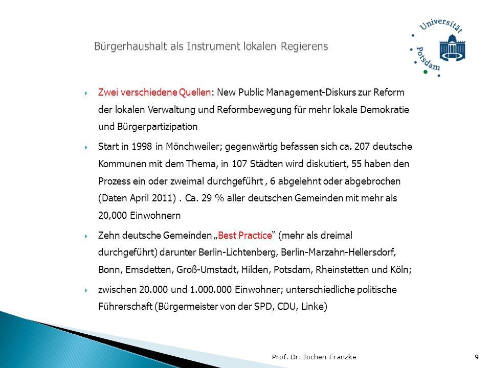 Prof. Dr. Jochen Franzke9 9 Zwei verschiedene Quellen: New Public Management-Diskurs zur Reform der lokalen Verwaltung und Reformbewegung für mehr lok