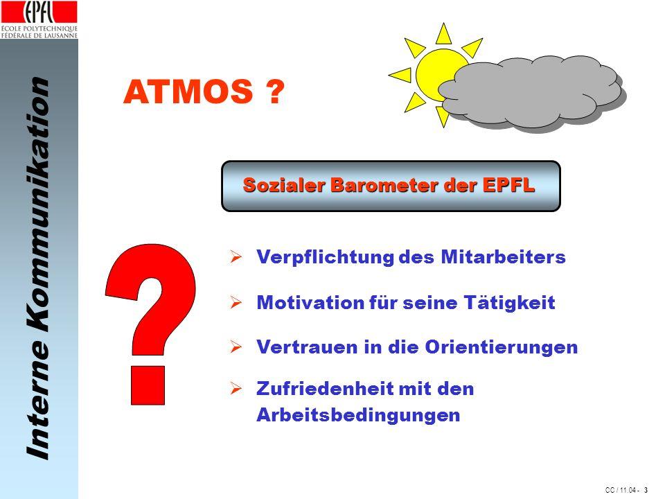 Interne Kommunikation CC / 11.04 - Verpflichtung des Mitarbeiters Sozialer Barometer der EPFL ATMOS .