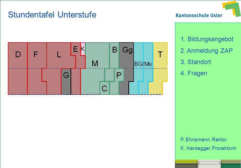 1. Bildungsangebot 2. Anmeldung ZAP 3. Standort 4. Fragen P. Ehrismann, Rektor K. Hardegger, Prorektorin Stundentafel Unterstufe