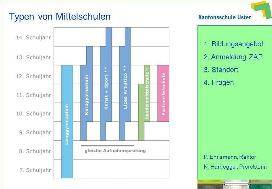 1. Bildungsangebot 2. Anmeldung ZAP 3. Standort 4. Fragen P. Ehrismann, Rektor K. Hardegger, Prorektorin Typen von Mittelschulen