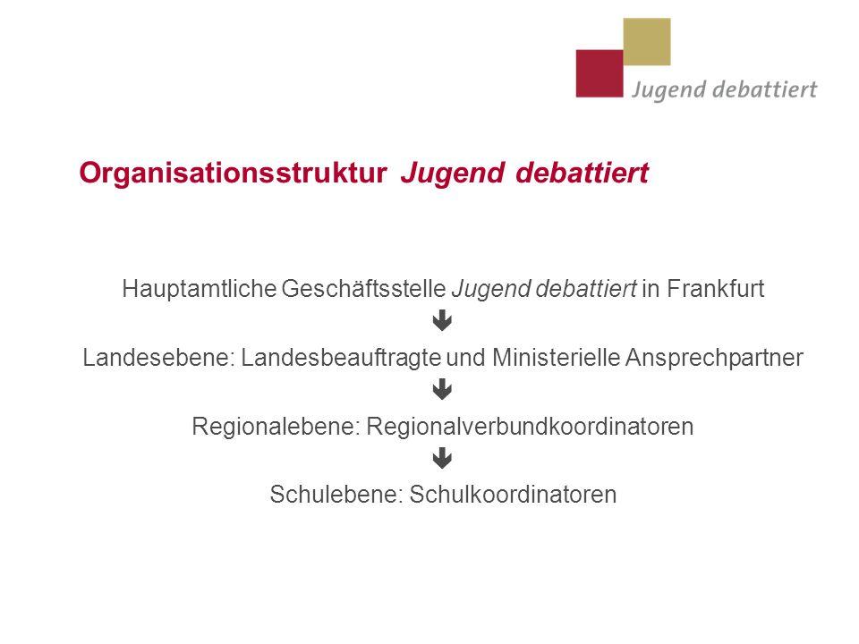 Organisationsstruktur Jugend debattiert Hauptamtliche Geschäftsstelle Jugend debattiert in Frankfurt Landesebene: Landesbeauftragte und Ministerielle