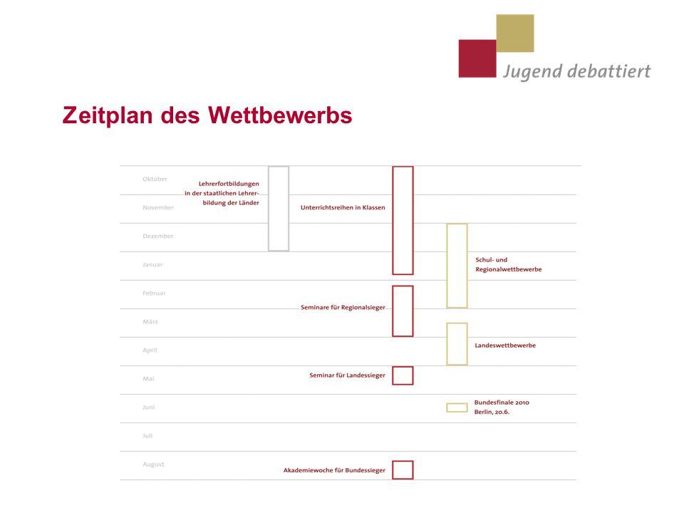 Zeitplan des Wettbewerbs